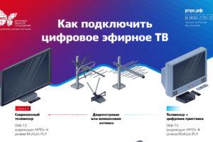 Компенсация за приобретение оборудования к цифровому ТВ