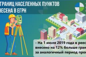 Сведения о границах 37 столиц субъектов Российской Федерации содержатся в госреестре недвижимости