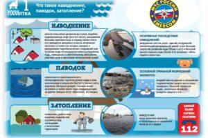 Рекомендации населению о том, как обезопасить себя в паводок, половодье и наводнение