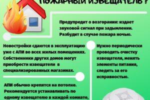 СЛУЖБА-101 информирует!